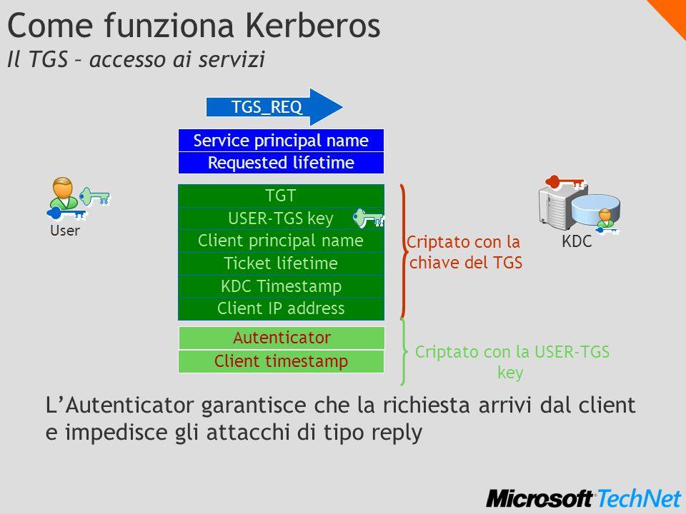 Come funziona Kerberos Il TGS – accesso ai servizi