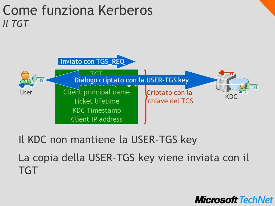 Come funziona Kerberos Il TGT