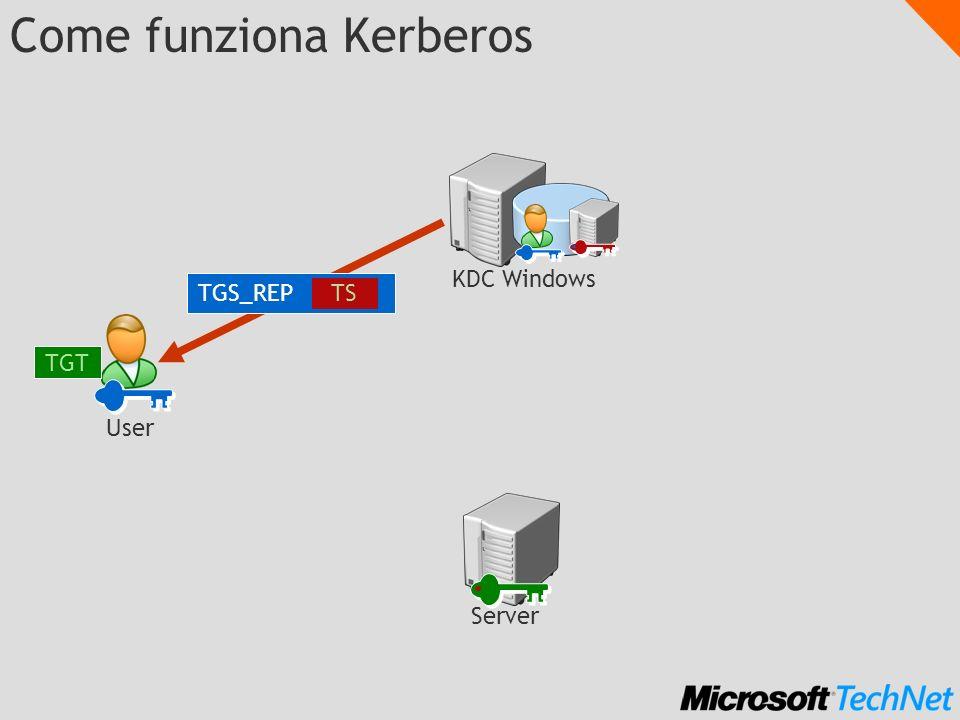 Come funziona Kerberos