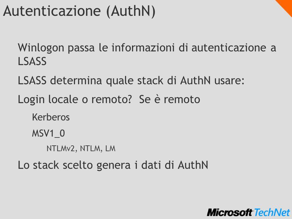 Autenticazione (AuthN)