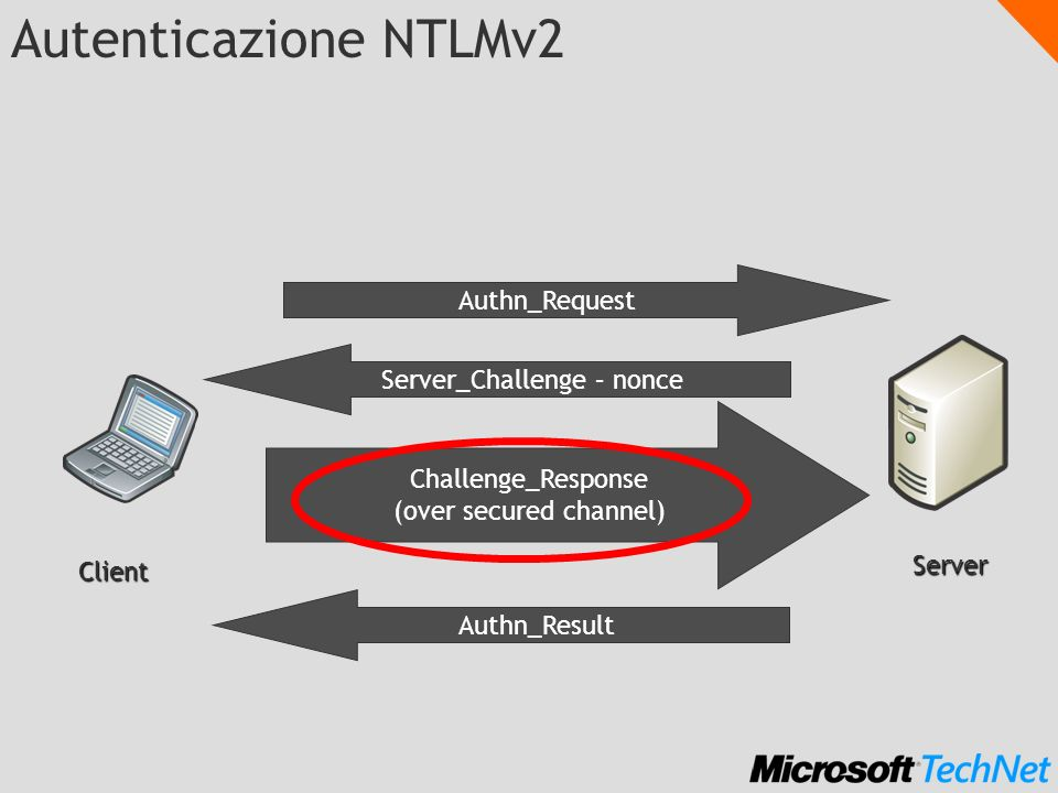Autenticazione NTLMv2 Authn_Request Server_Challenge – nonce
