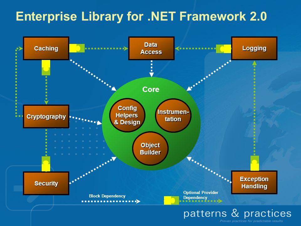 Enterprise Library for .NET Framework 2.0