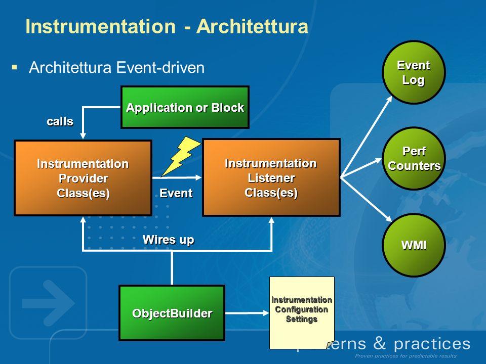 Instrumentation - Architettura