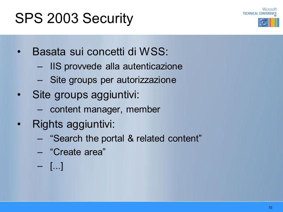 SPS 2003 Security Basata sui concetti di WSS: Site groups aggiuntivi: