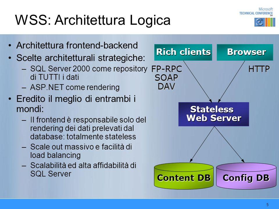 WSS: Architettura Logica