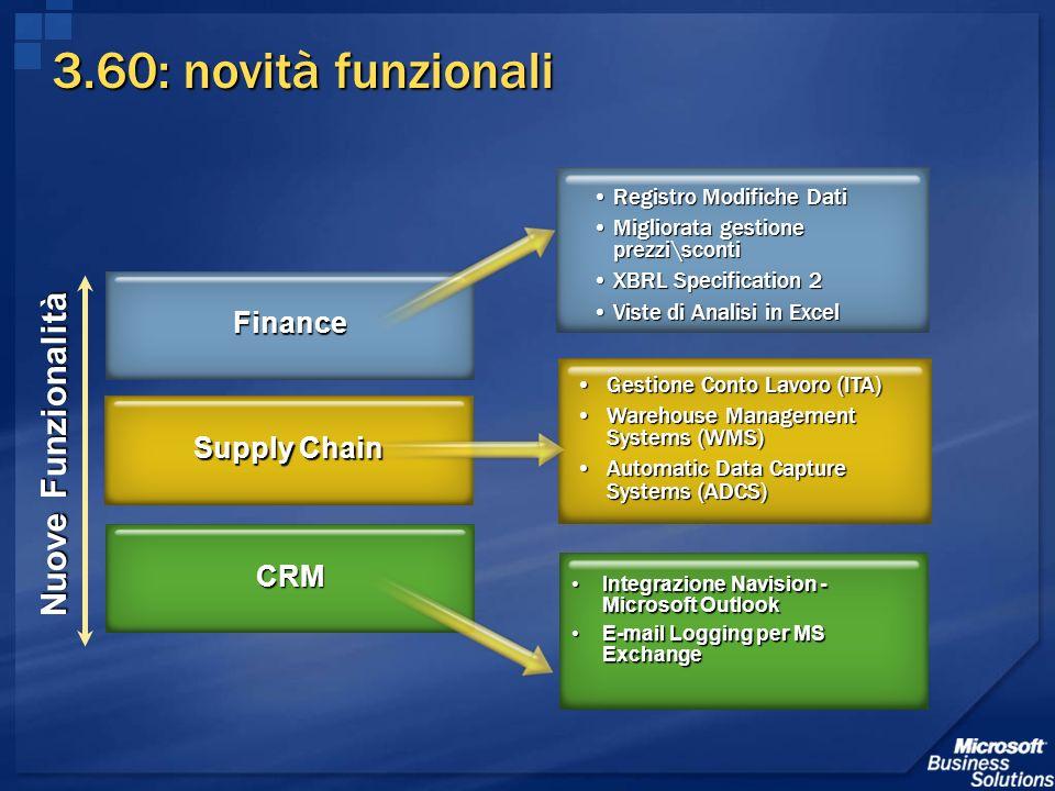 3.60: novità funzionali Nuove Funzionalità Finance Supply Chain CRM