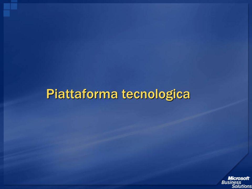Piattaforma tecnologica