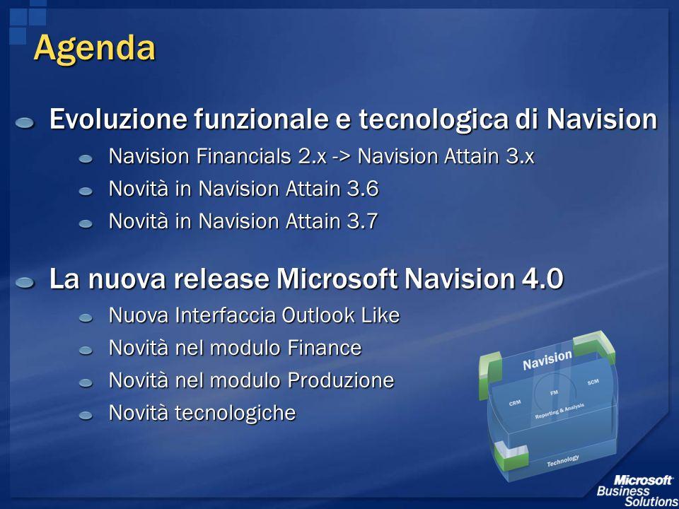 Agenda Evoluzione funzionale e tecnologica di Navision