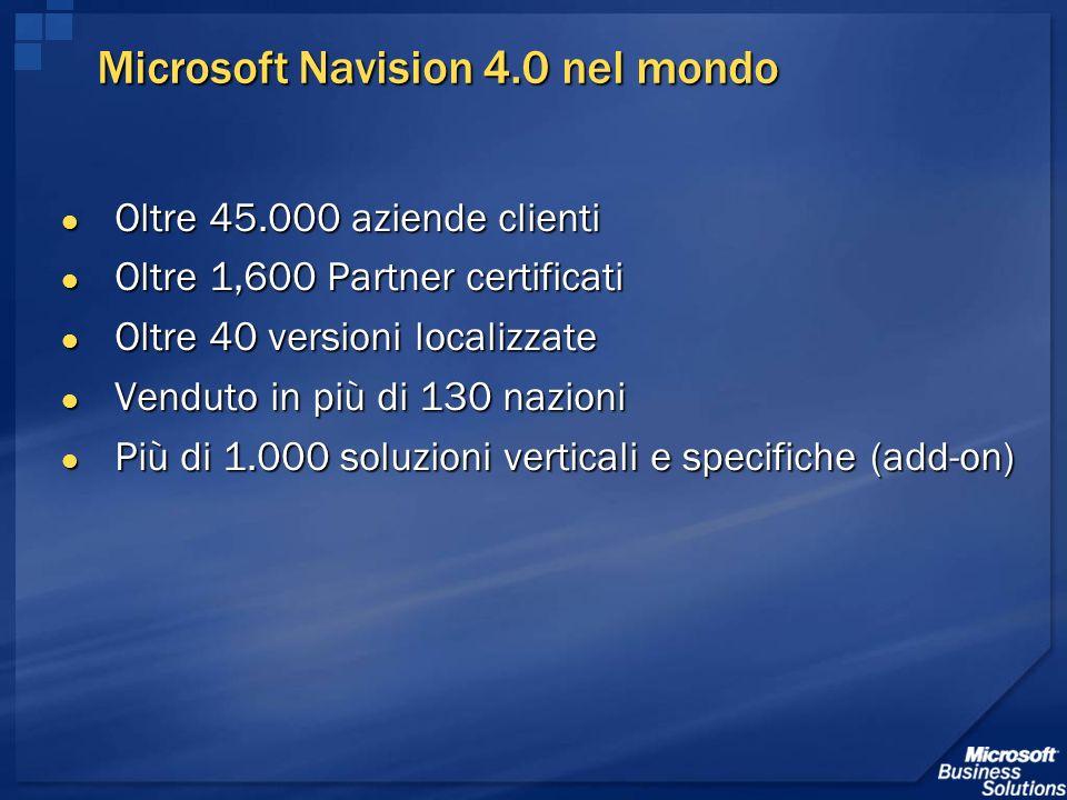 Microsoft Navision 4.0 nel mondo
