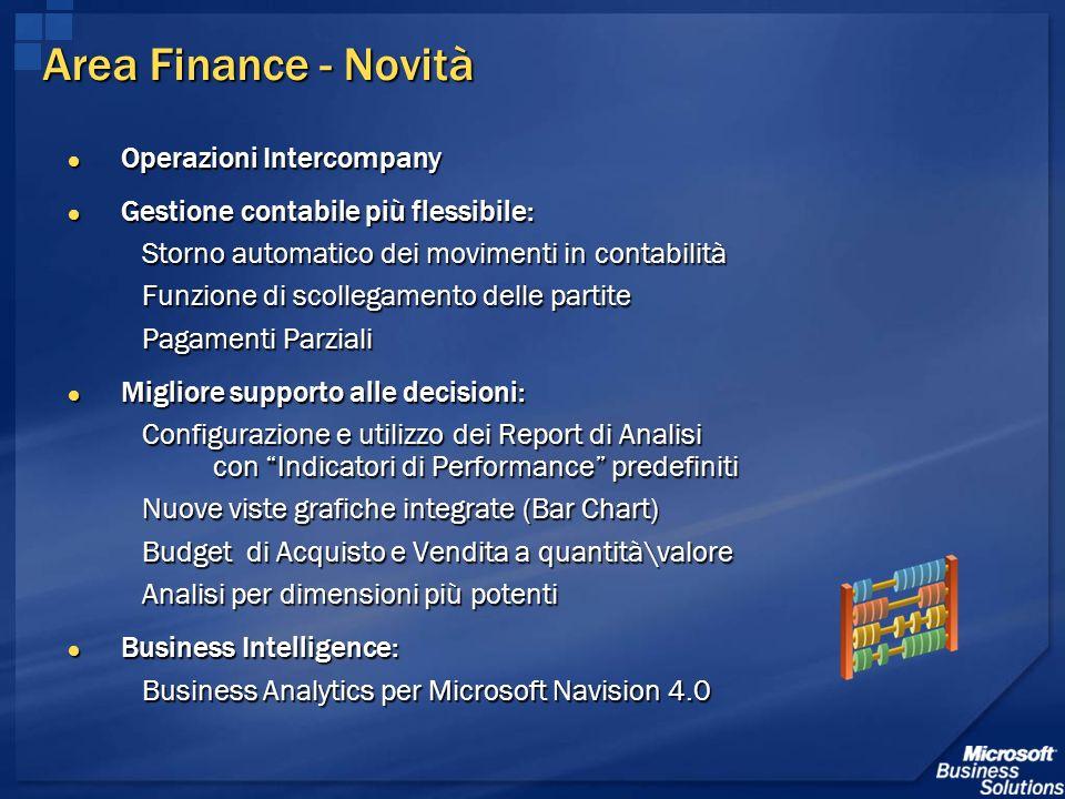 Area Finance - Novità Operazioni Intercompany