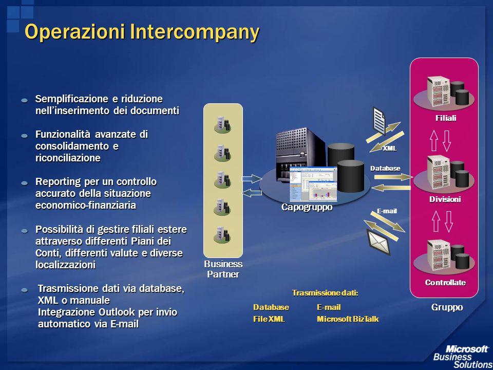 Operazioni Intercompany