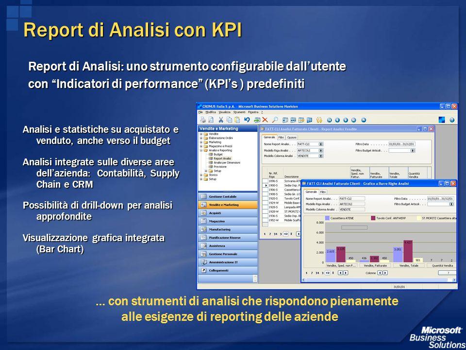 Report di Analisi con KPI
