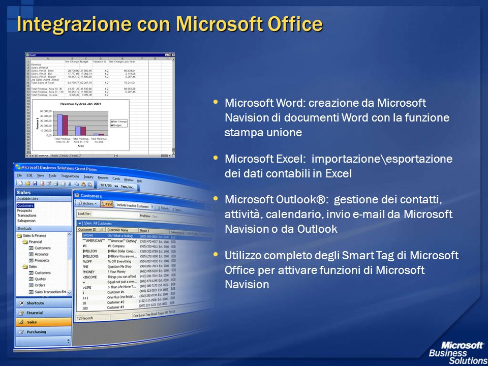 Integrazione con Microsoft Office