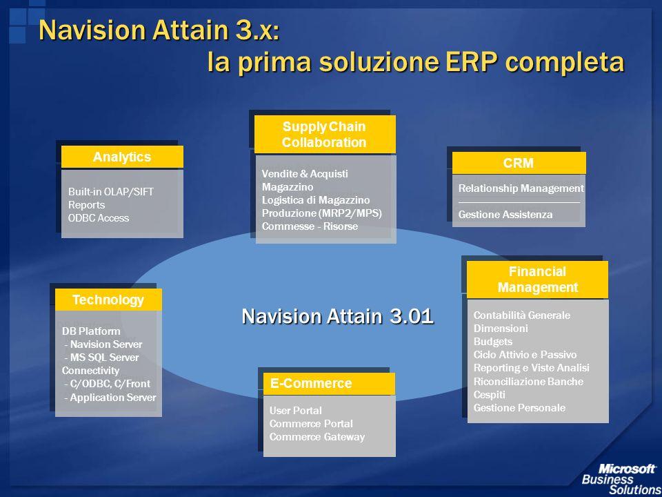 Navision Attain 3.x: la prima soluzione ERP completa
