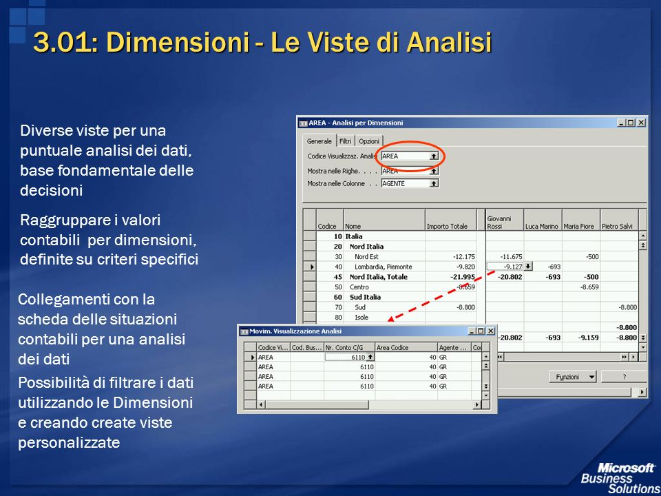 3.01: Dimensioni - Le Viste di Analisi