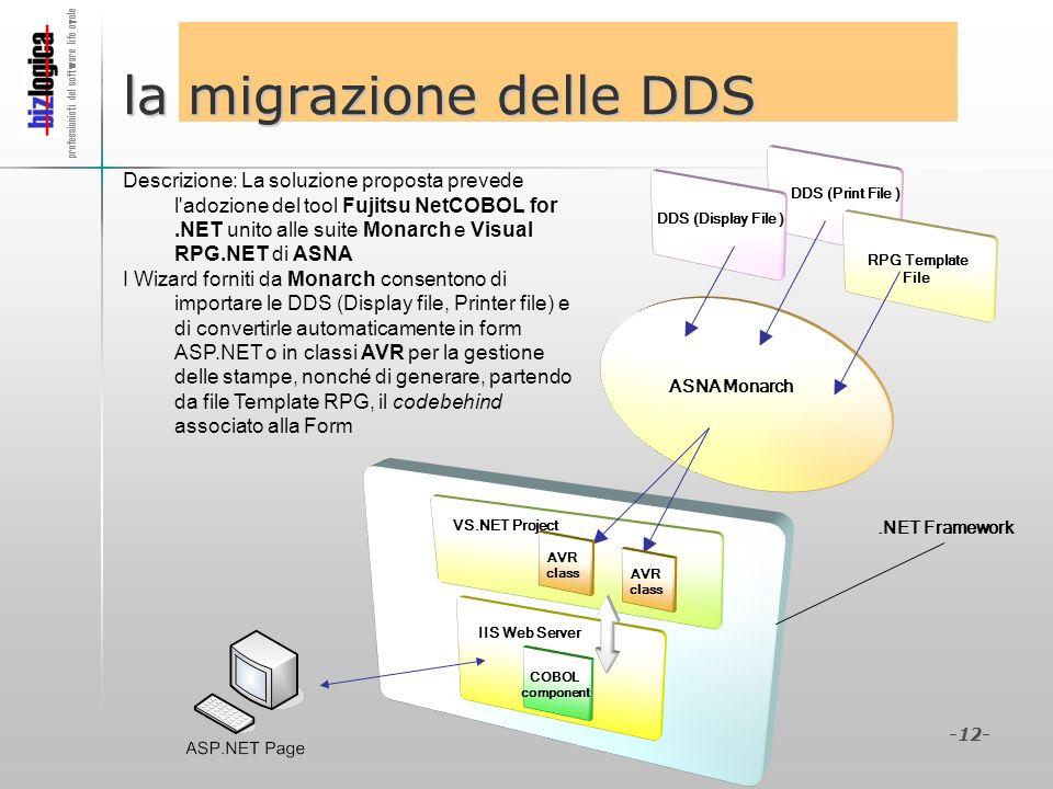 la migrazione delle DDS
