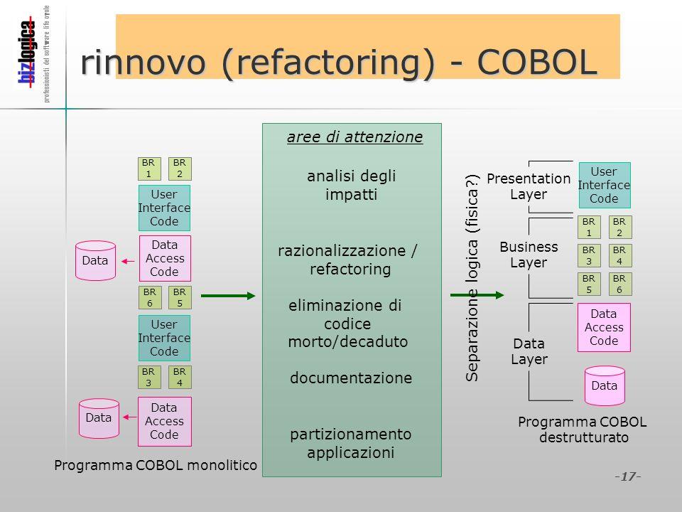 rinnovo (refactoring) - COBOL