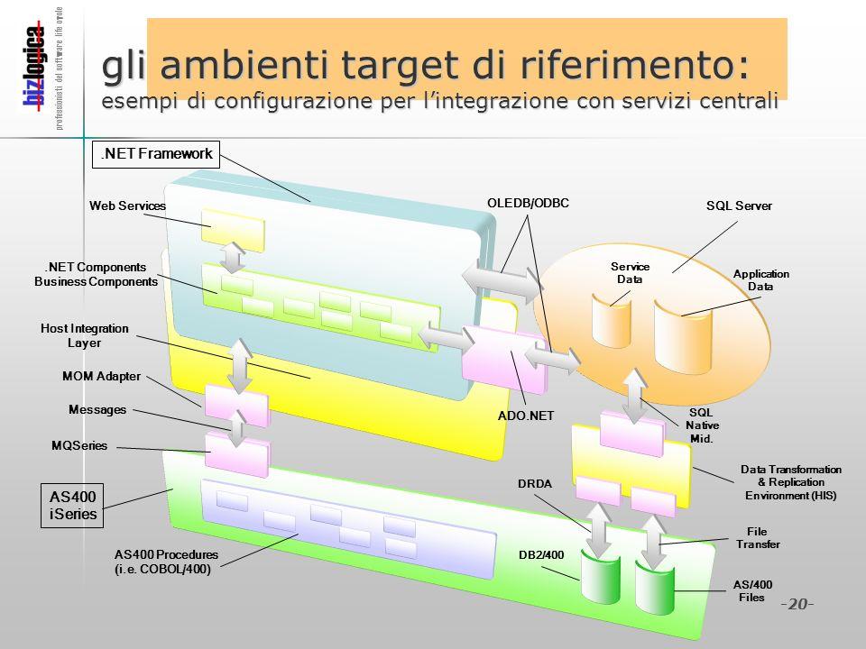 gli ambienti target di riferimento: esempi di configurazione per l'integrazione con servizi centrali