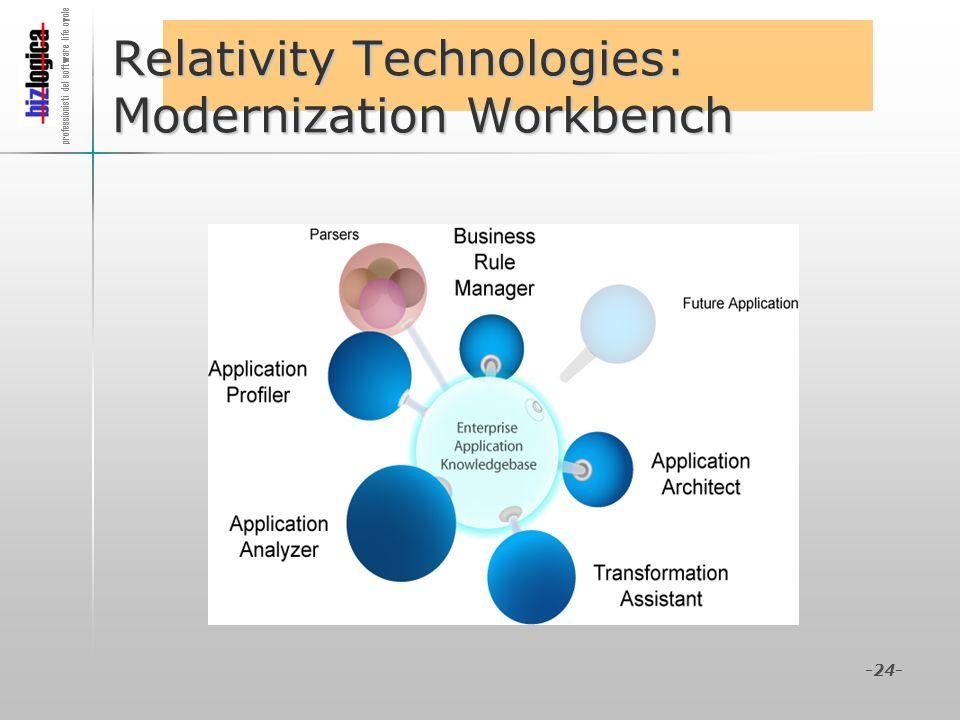 Relativity Technologies: Modernization Workbench
