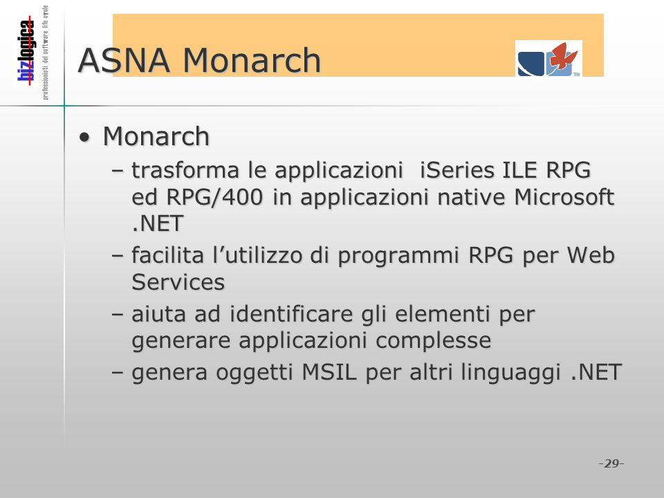ASNA Monarch Monarch. trasforma le applicazioni iSeries ILE RPG ed RPG/400 in applicazioni native Microsoft .NET.