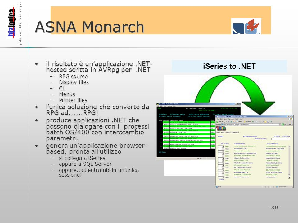 ASNA Monarch iSeries to .NET