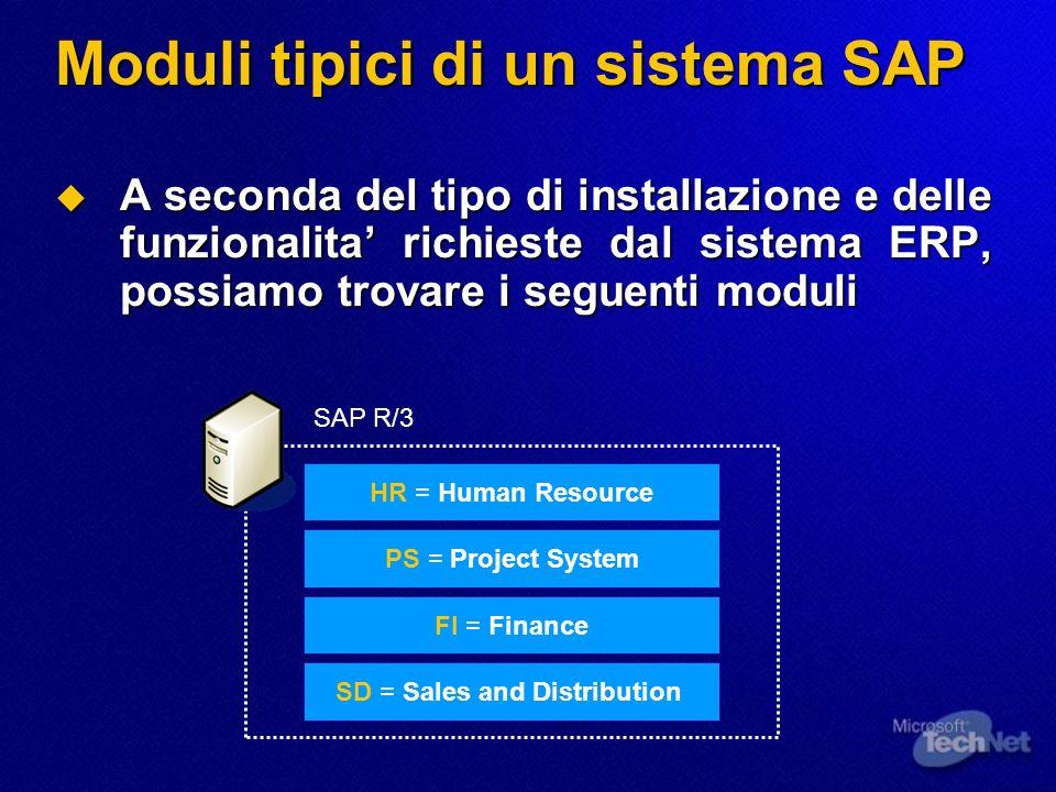 Moduli tipici di un sistema SAP