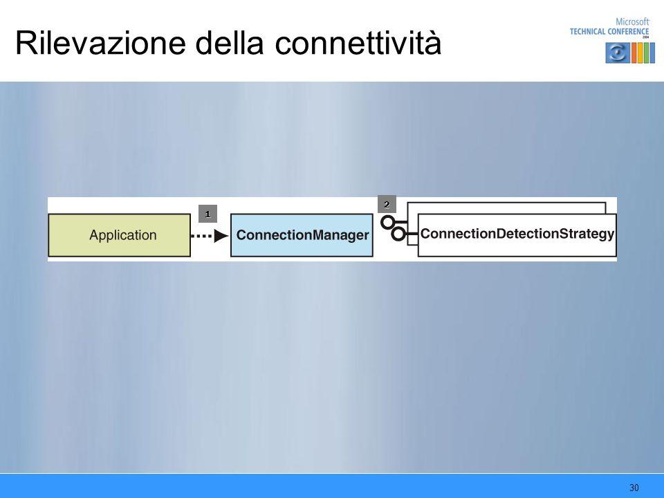 Rilevazione della connettività