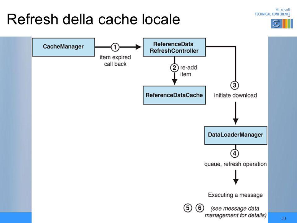 Refresh della cache locale
