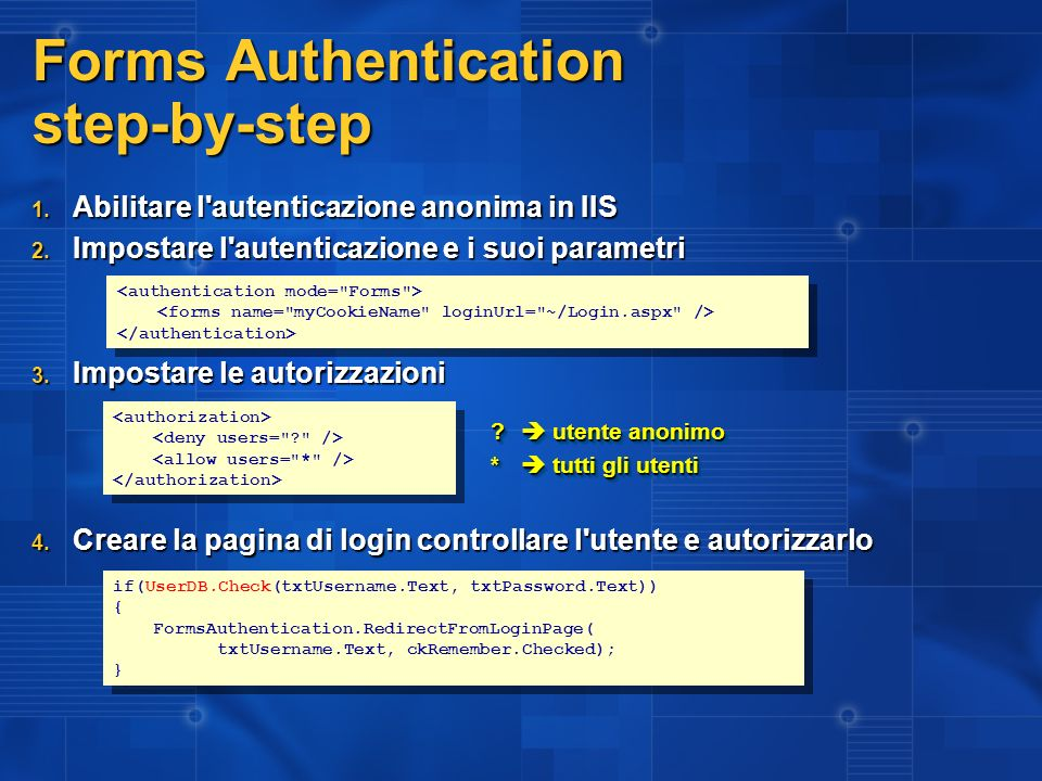 Forms Authentication step-by-step