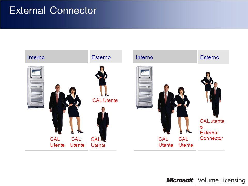 External Connector Interno Esterno Interno Esterno CAL Utente