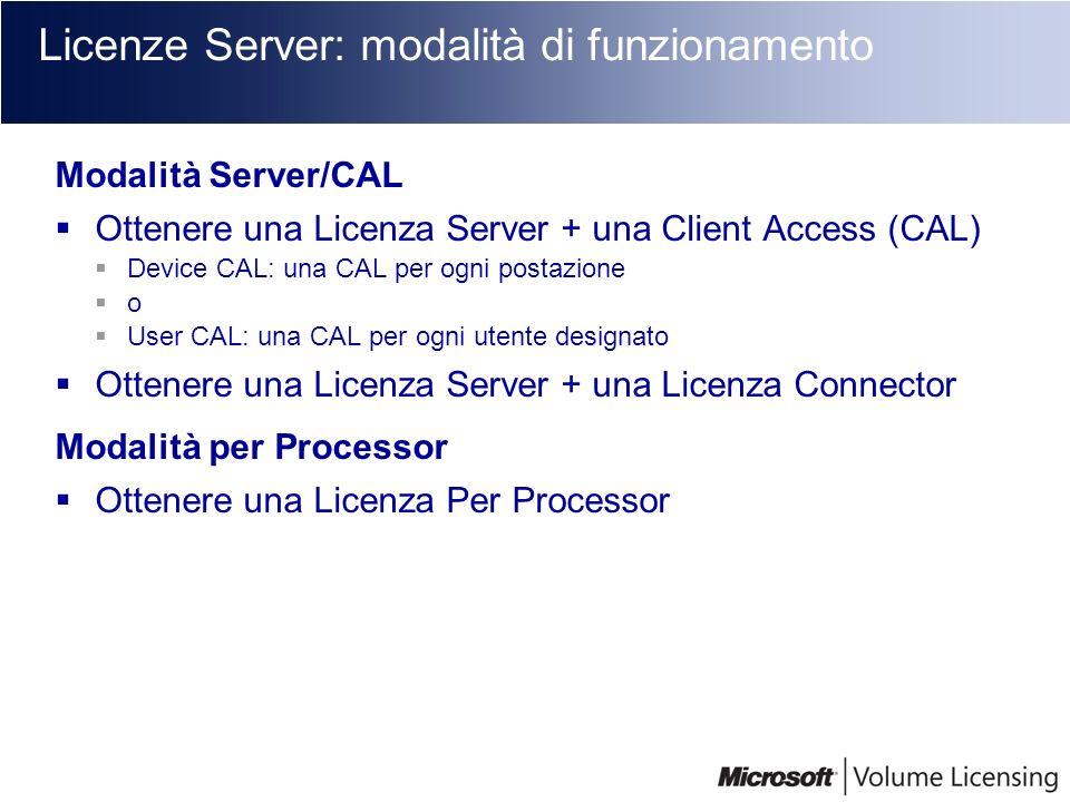 Licenze Server: modalità di funzionamento