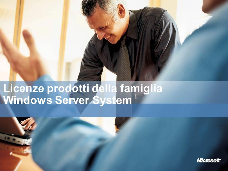 Licenze prodotti della famiglia Windows Server System