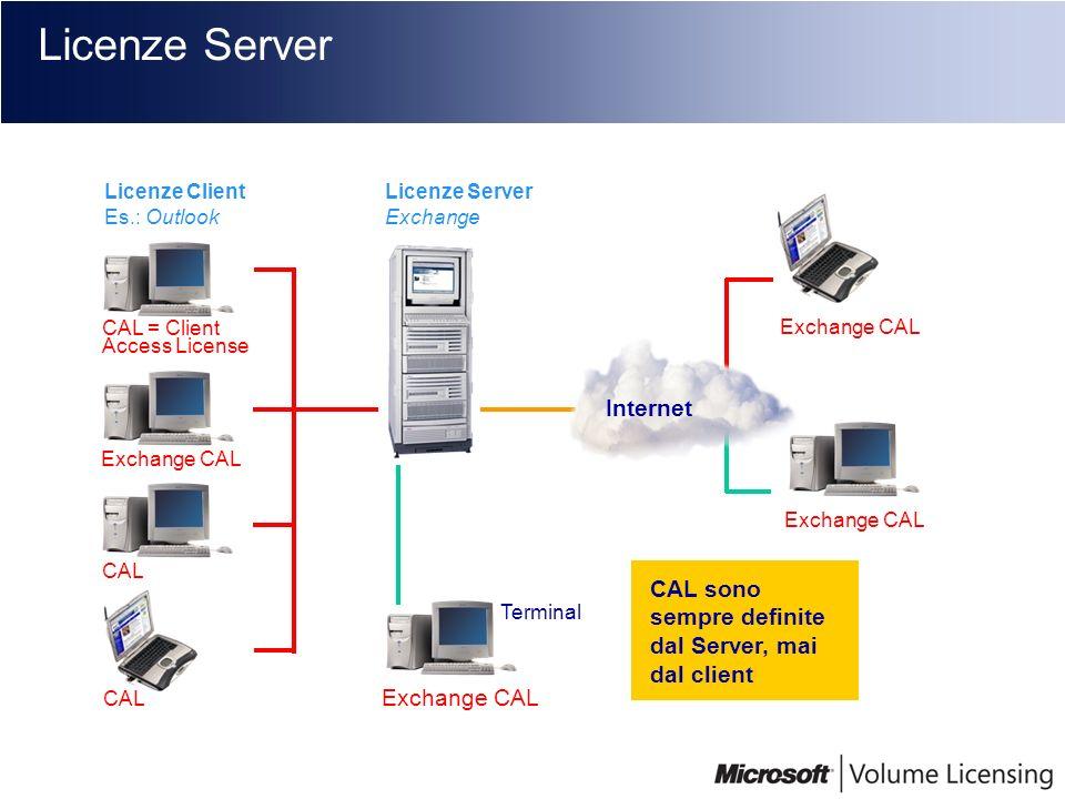 Licenze Server Internet