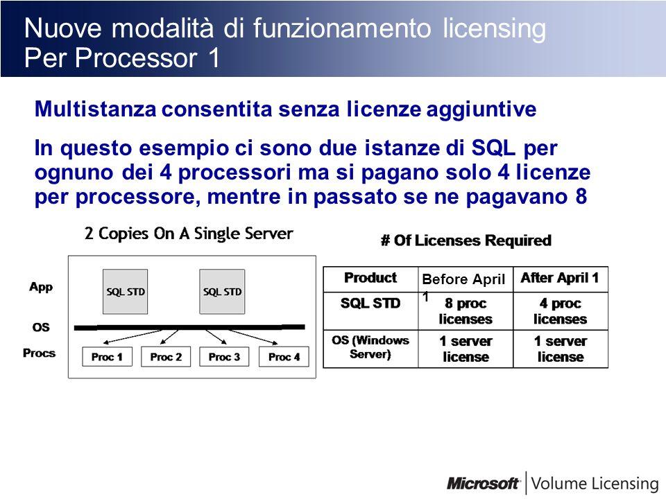 Nuove modalità di funzionamento licensing Per Processor 1