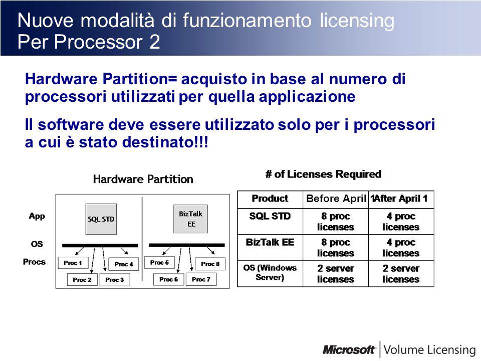 Nuove modalità di funzionamento licensing Per Processor 2