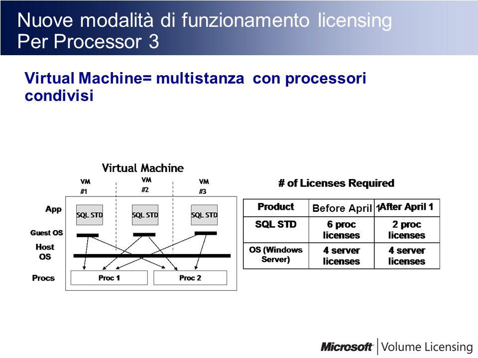 Nuove modalità di funzionamento licensing Per Processor 3