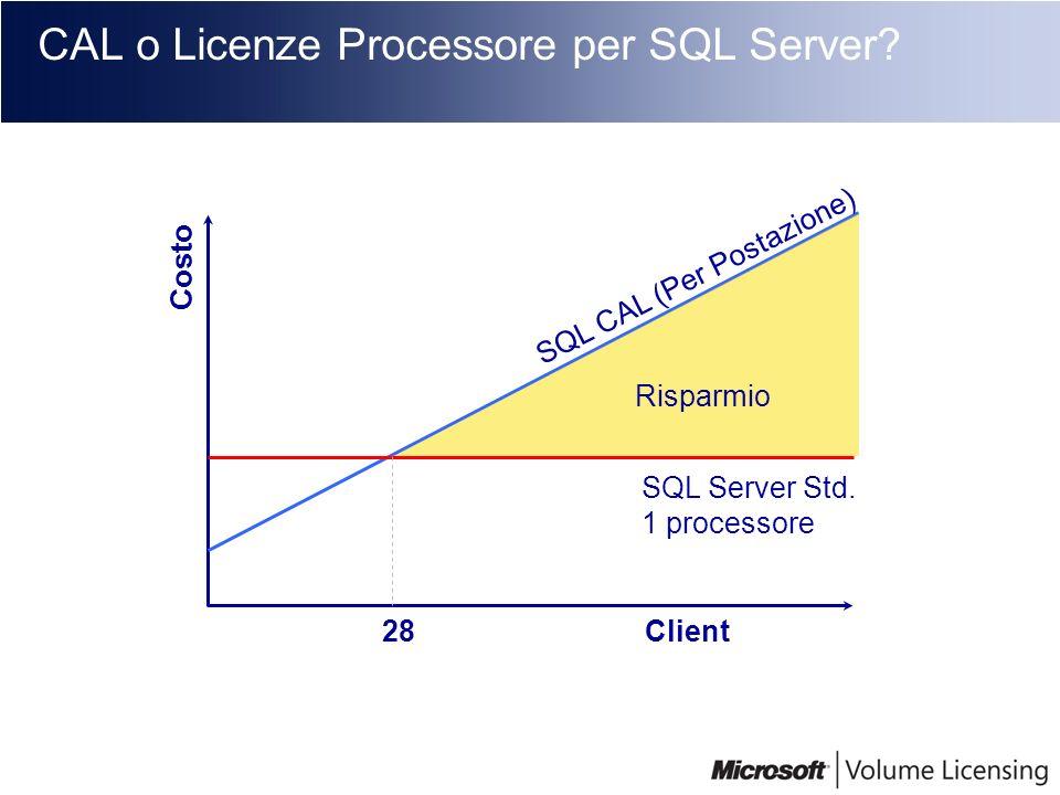 CAL o Licenze Processore per SQL Server