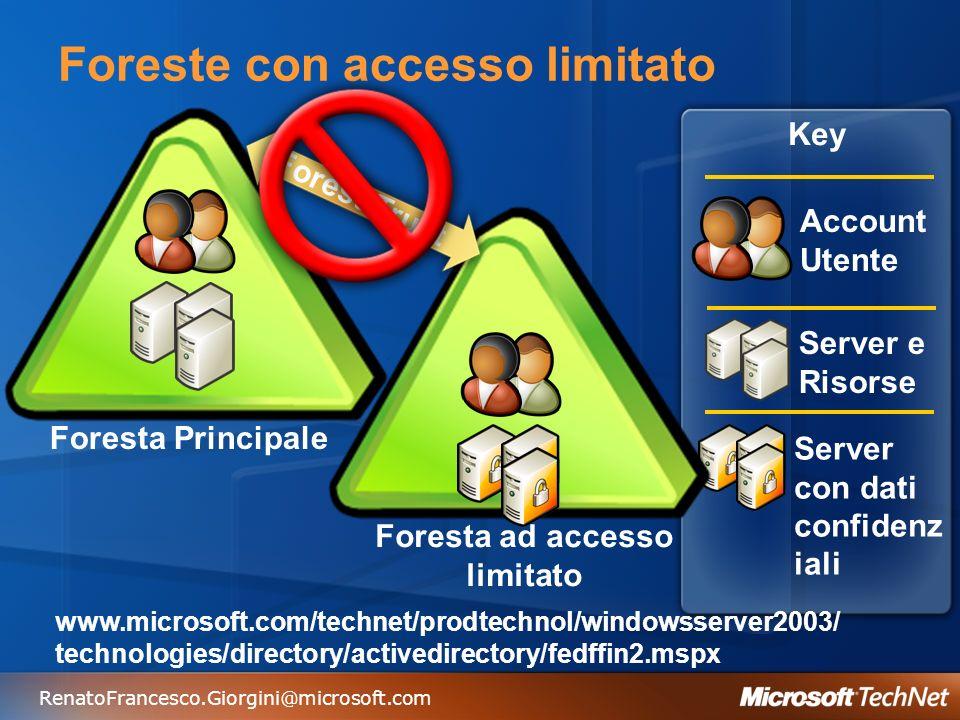 Foreste con accesso limitato
