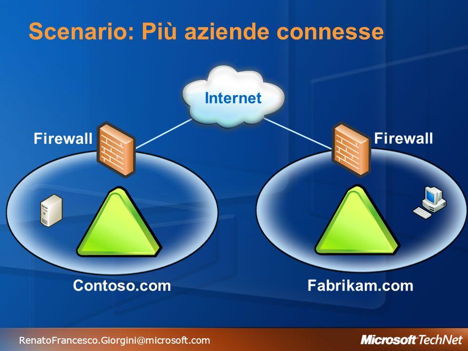 Scenario: Più aziende connesse