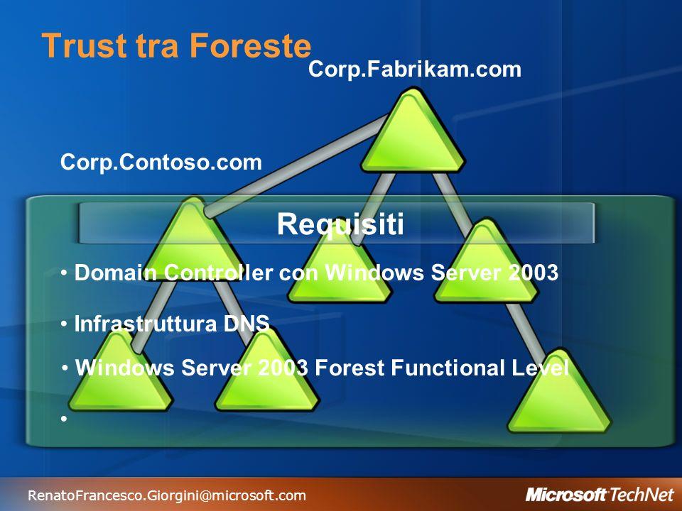 Trust tra Foreste Requisiti Corp.Fabrikam.com Corp.Contoso.com