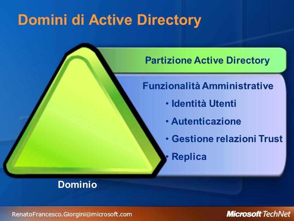 Domini di Active Directory
