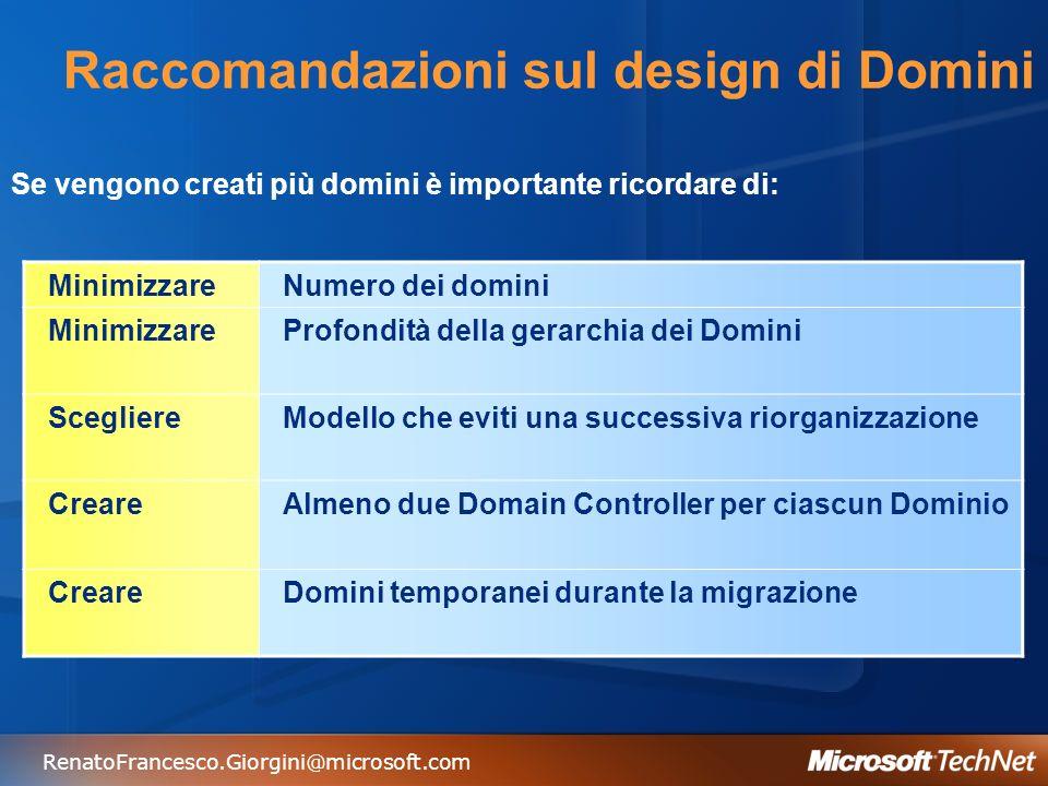 Raccomandazioni sul design di Domini