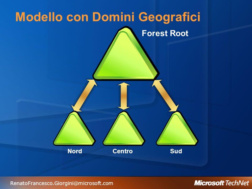 Modello con Domini Geografici