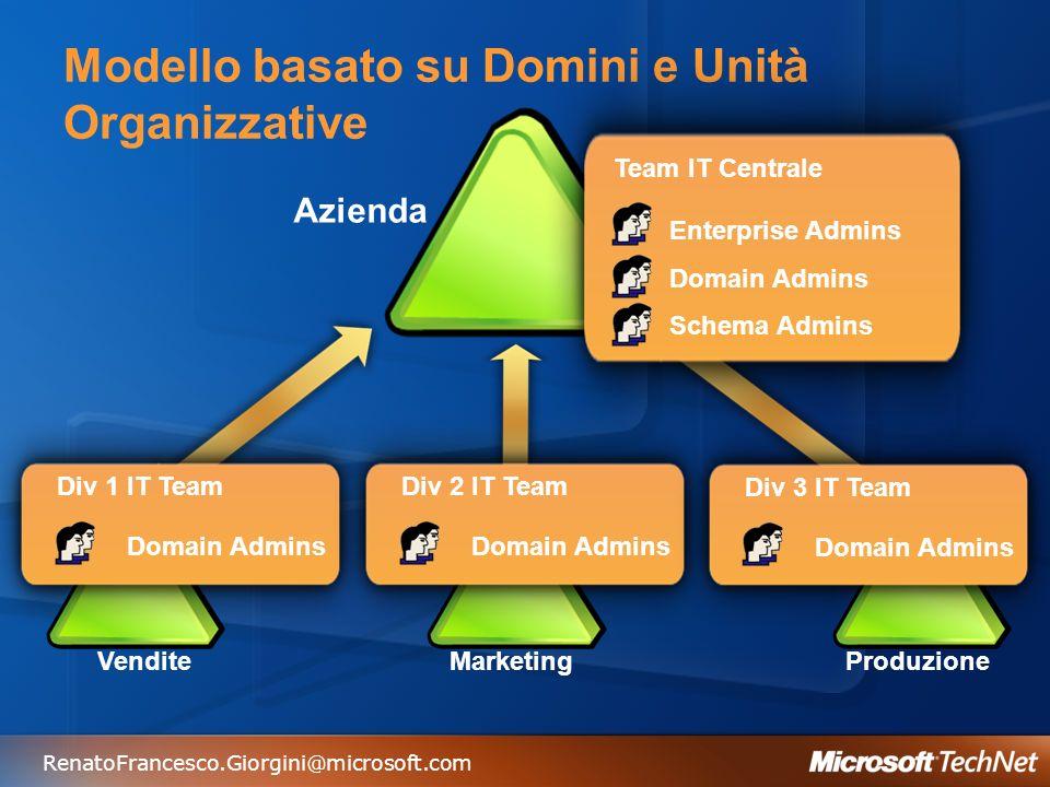 Modello basato su Domini e Unità Organizzative