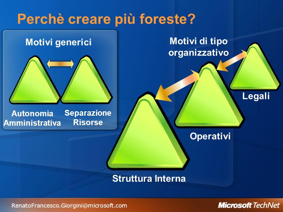 Perchè creare più foreste
