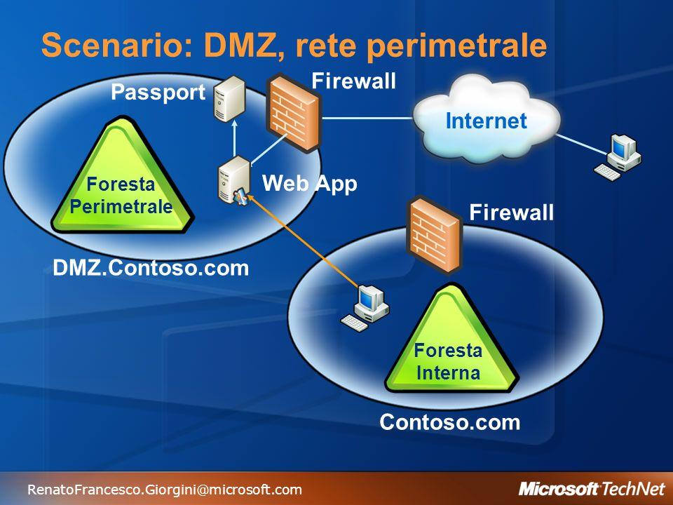 Scenario: DMZ, rete perimetrale