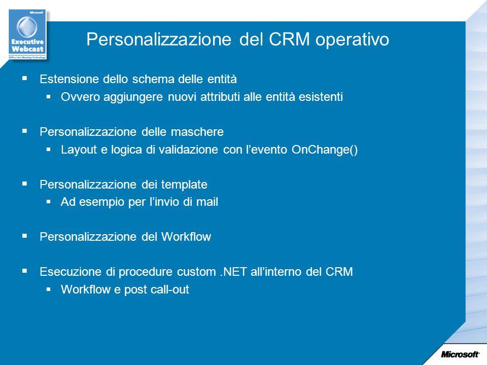 Personalizzazione del CRM operativo