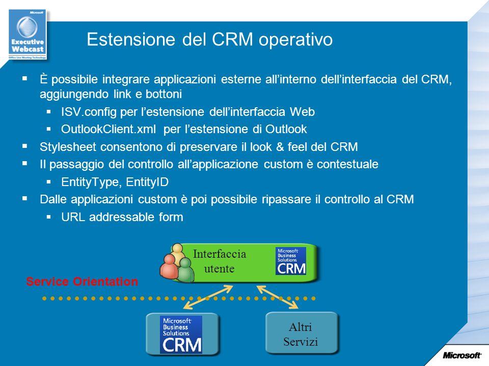 Estensione del CRM operativo