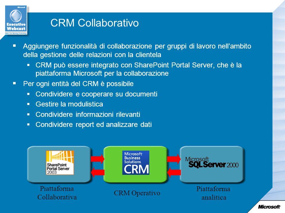 CRM Collaborativo Aggiungere funzionalità di collaborazione per gruppi di lavoro nell'ambito della gestione delle relazioni con la clientela.