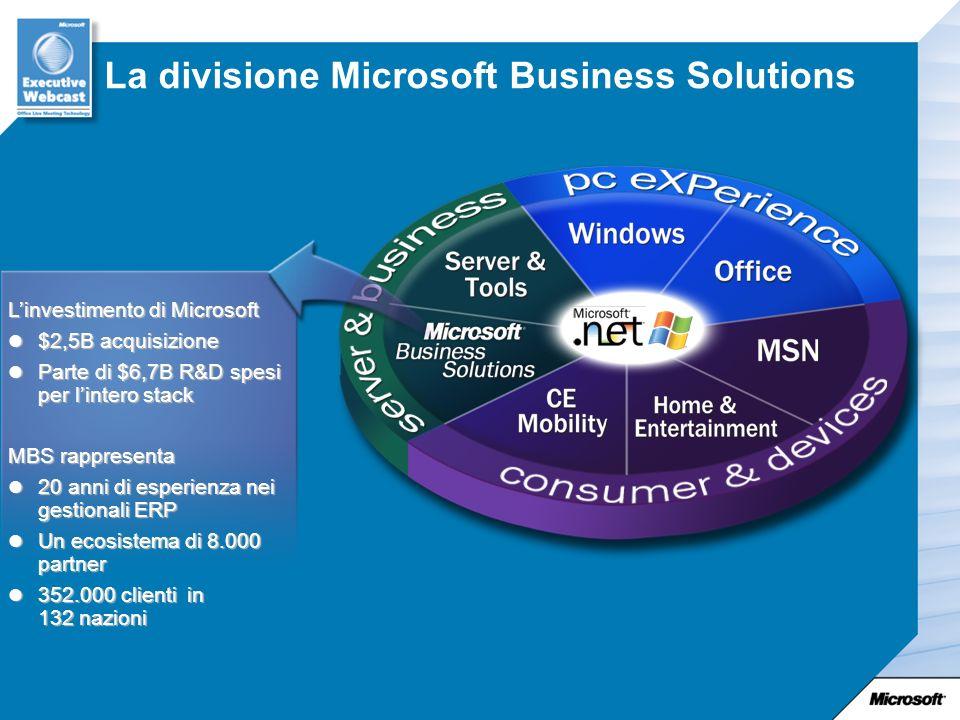 La divisione Microsoft Business Solutions